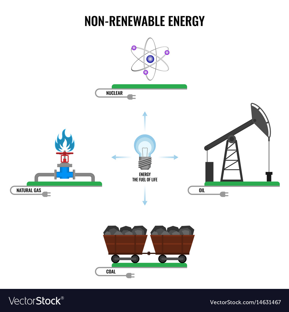 Items That Use Natural Gas