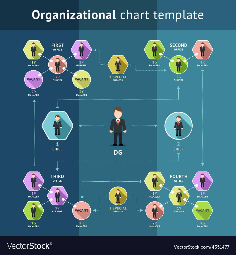 Business organization structure