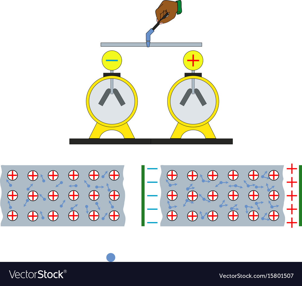 Electric Current Is The Flow Of Electrons In Vector Image