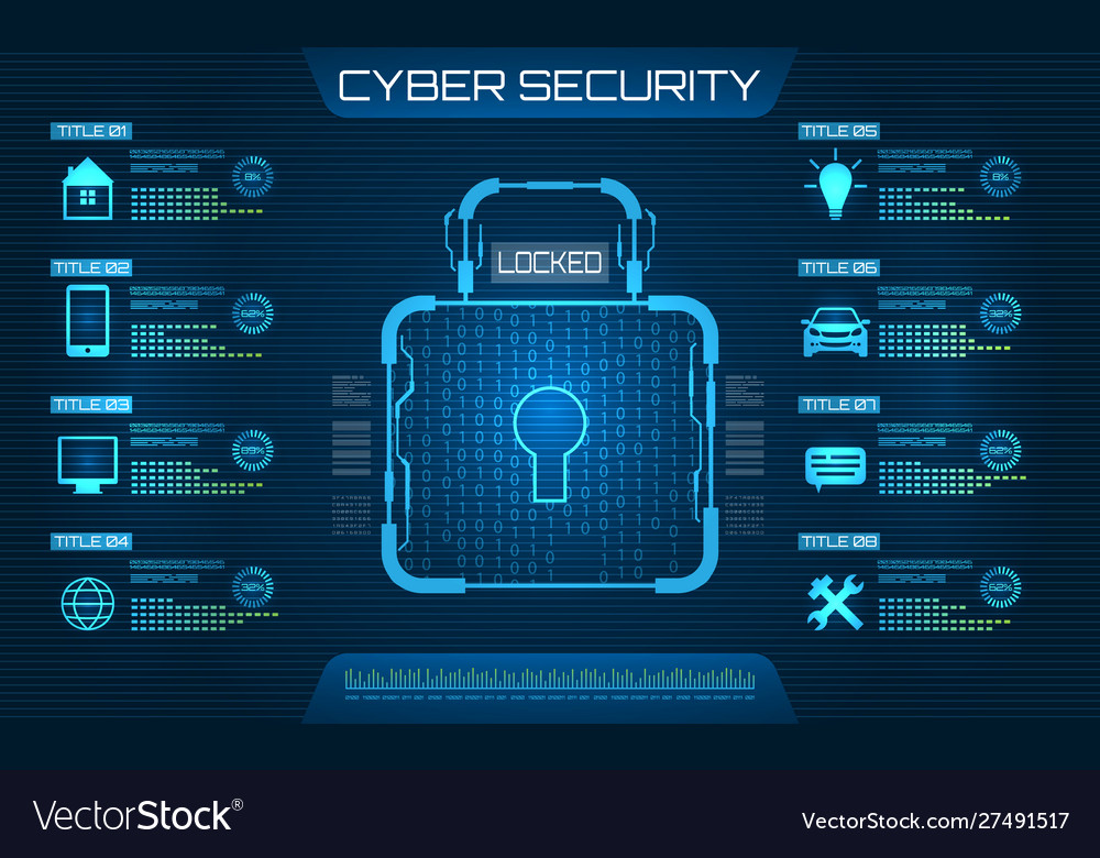 Cyber security concept lock symbol privacy