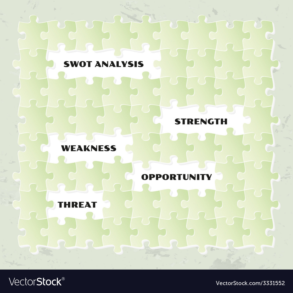 Swot analysis puzzle vector image