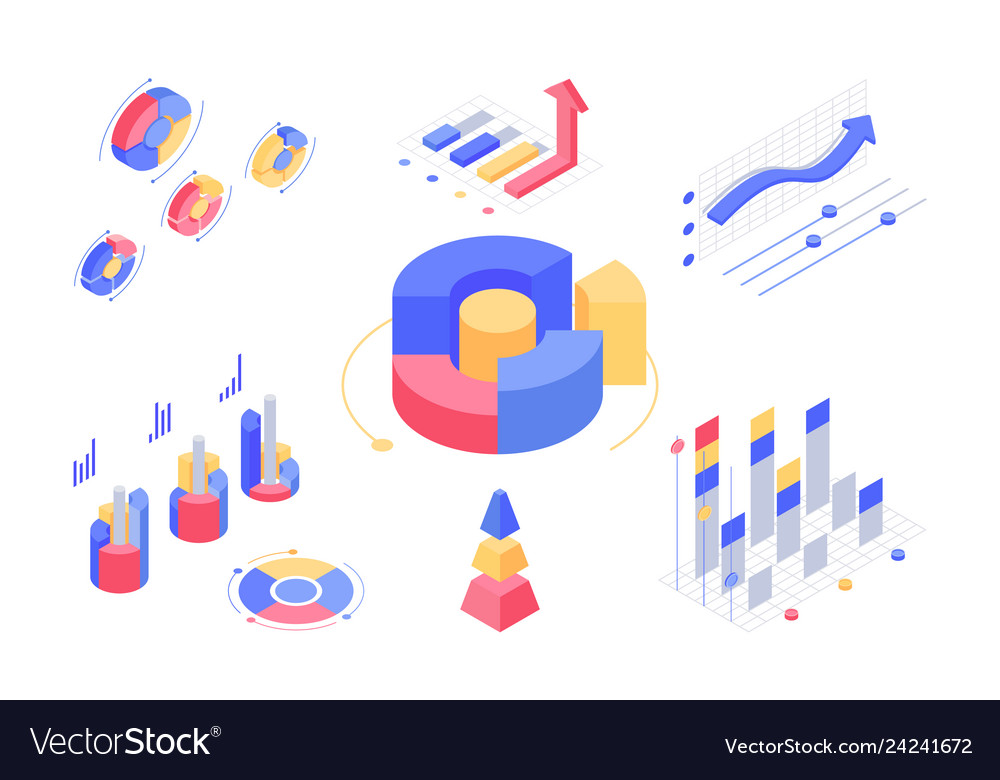 Isometric 3d charts and statistics with set
