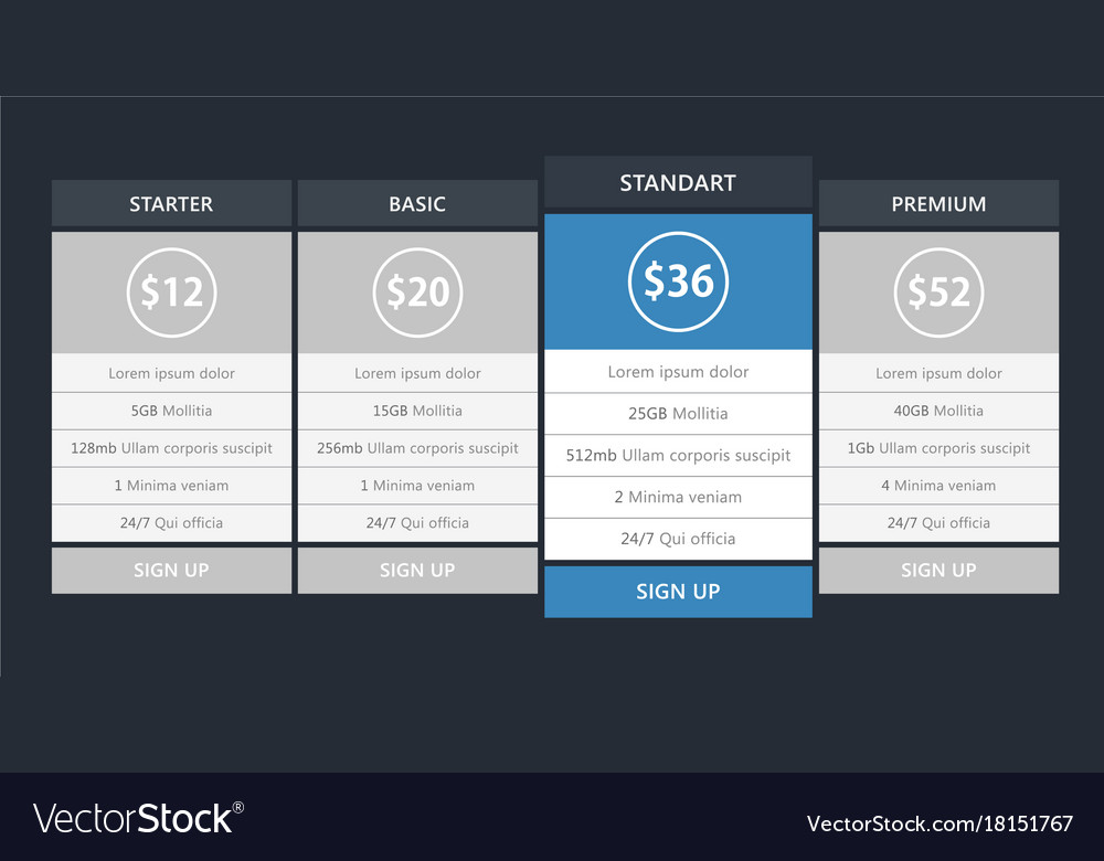 Pricing tables mock up template