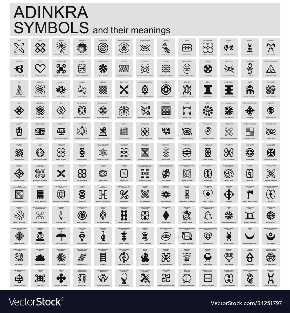African adinkra symbols with their meanings Vector Image