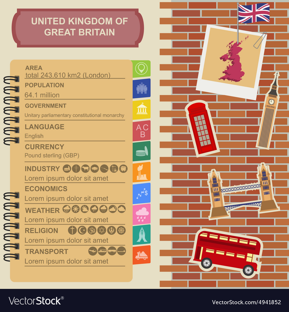 United Kingdom of Great Britain infographics