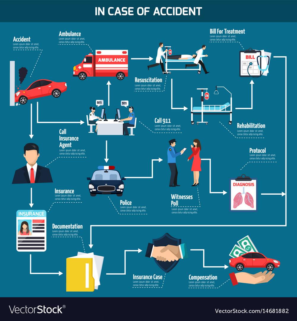 Vector Diagram Of Car Crash - Block And Schematic Diagrams •