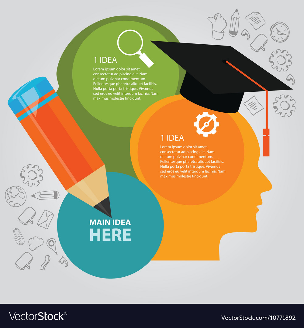 Education info graphic idea design template