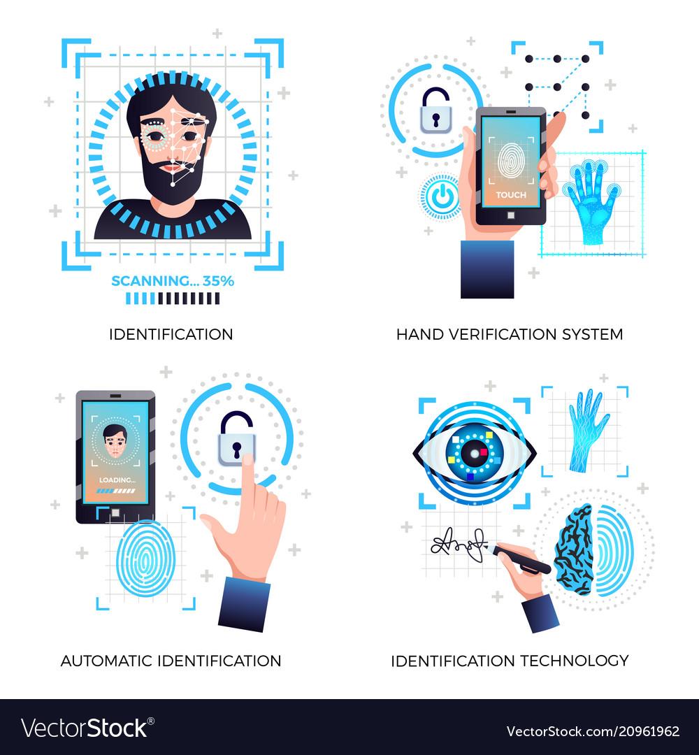 Identification technologies concept