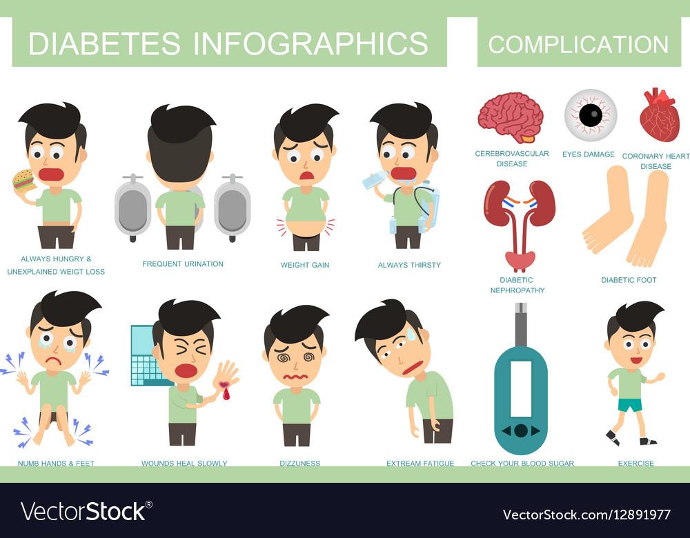 Diabetes infographic man