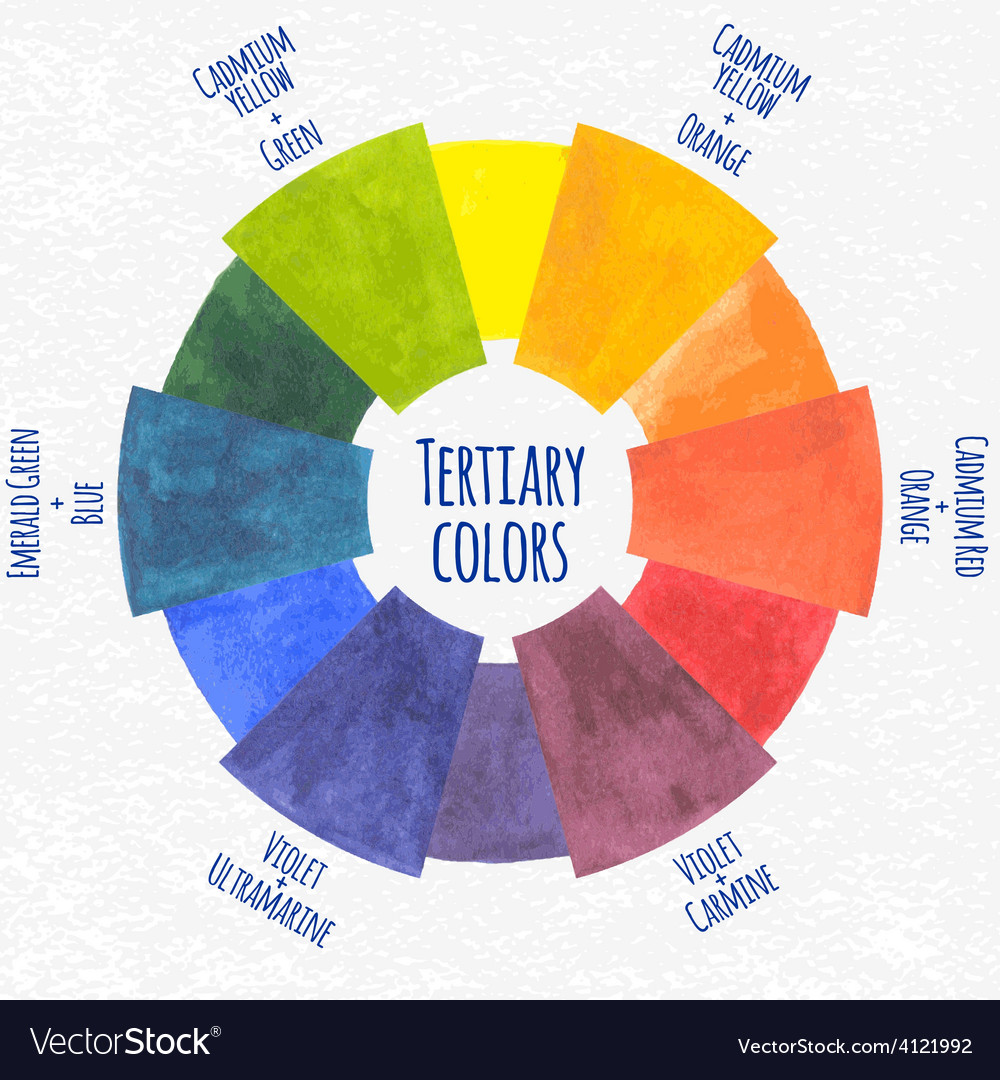 watercolor tertiary colors chart royalty free vector image