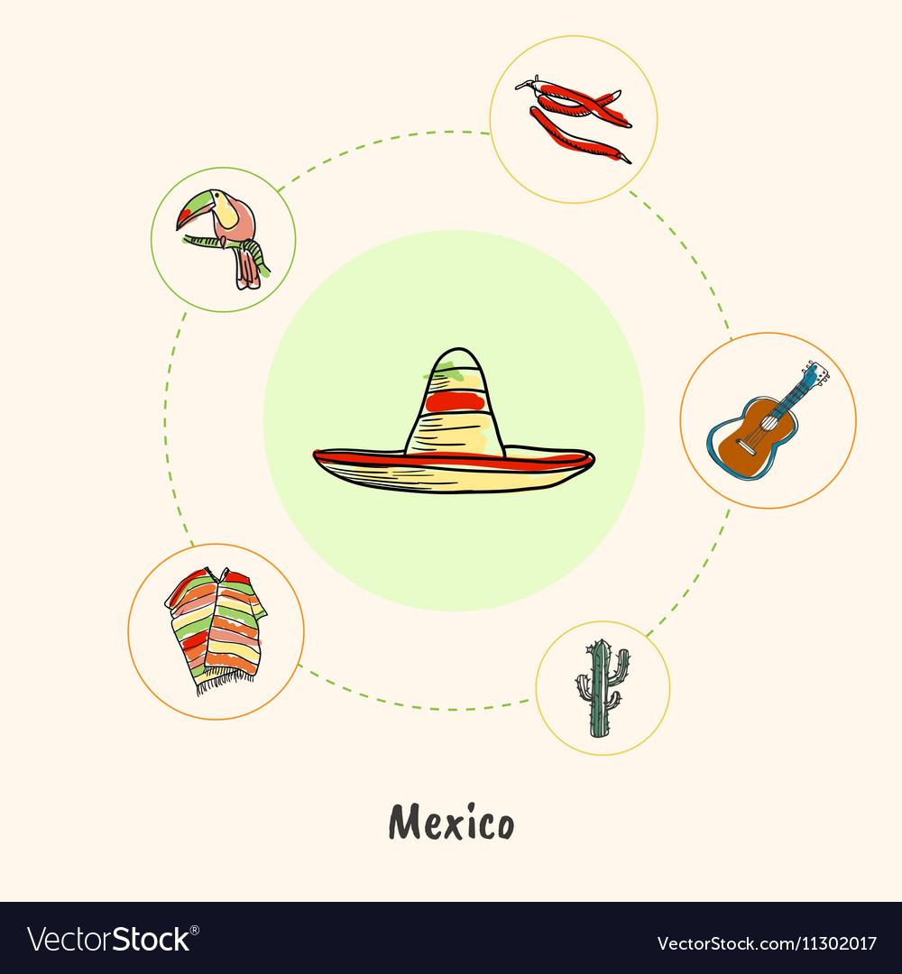 Famous Mexico Symbols Doodle Concept