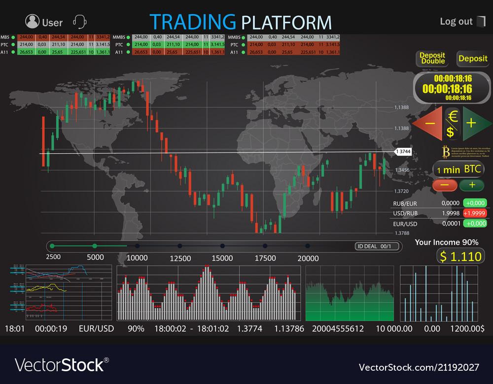 Trade market binary option world