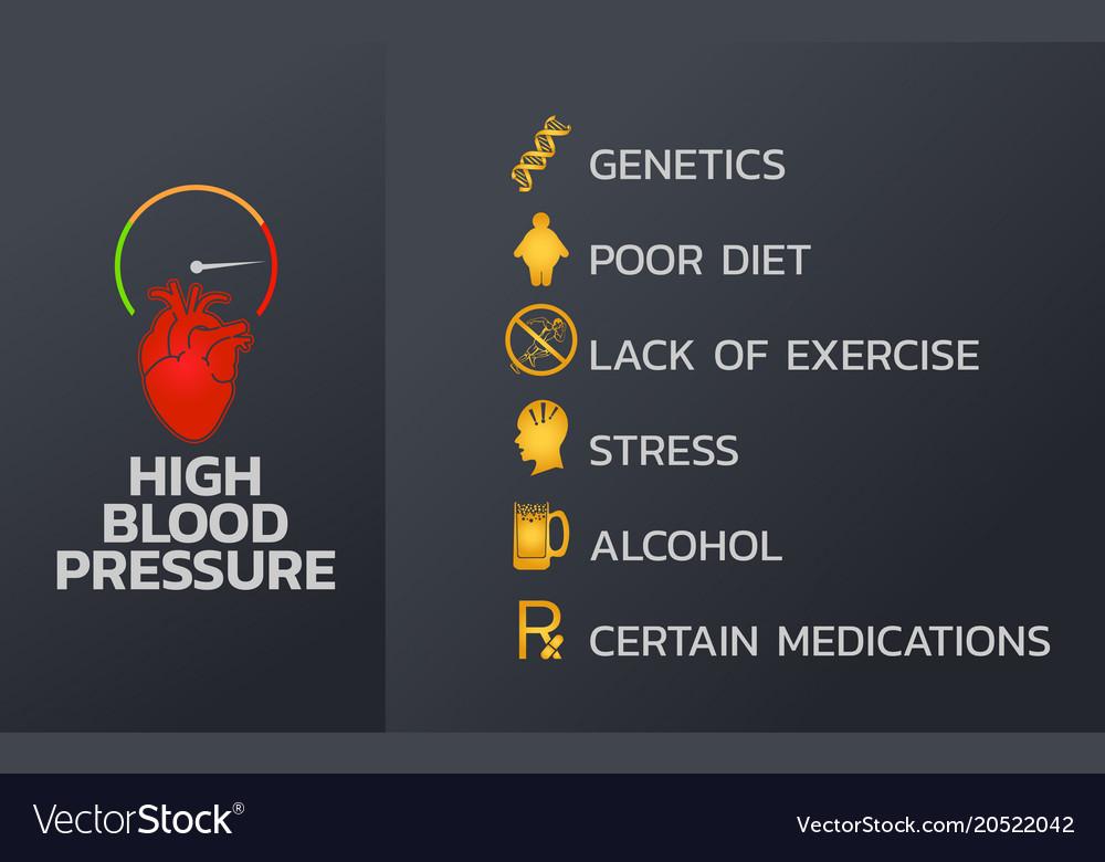 High blood pressure infographics design template