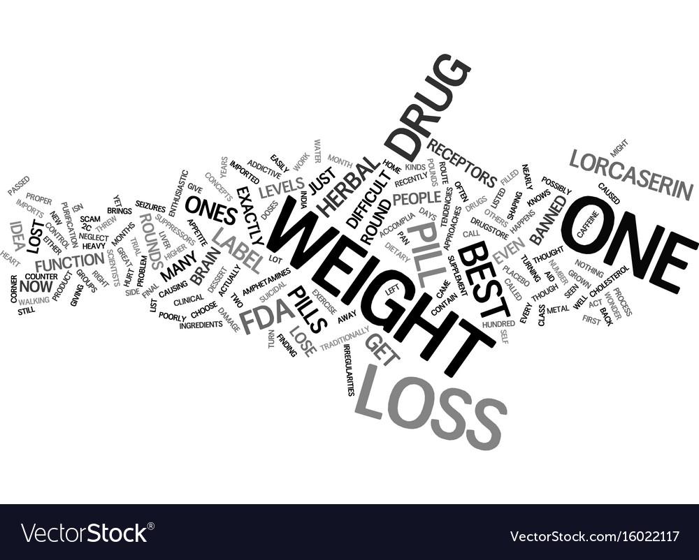 Best weight loss pills text background word cloud