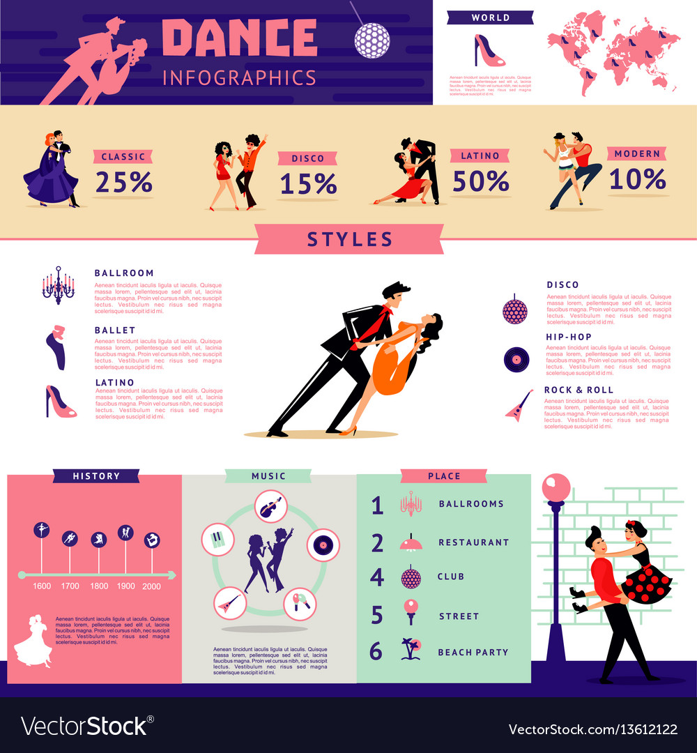 flat-dance-infographic-concept-vector-13