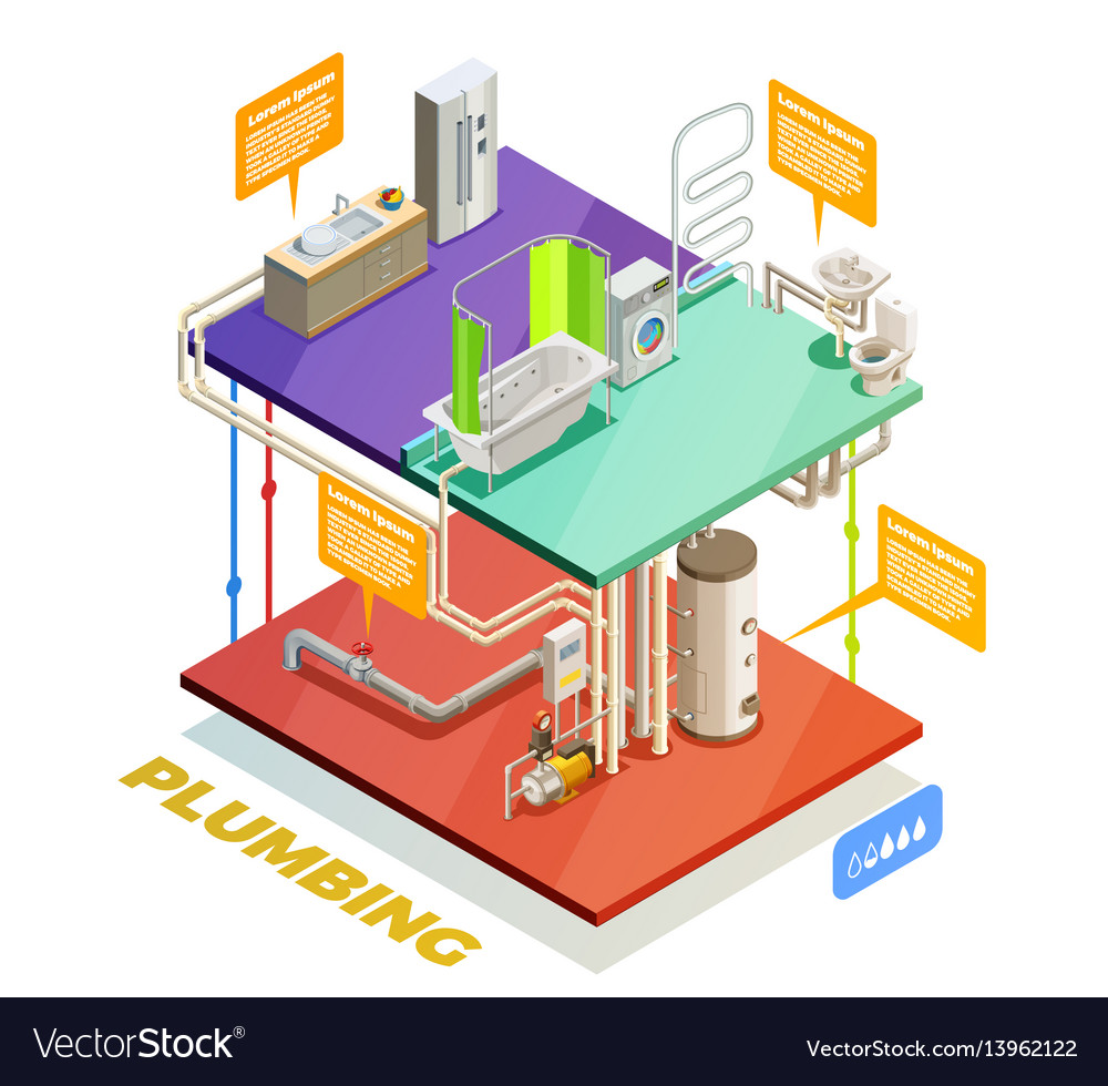Plumbing water heating system isometric view vector image