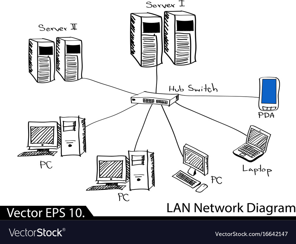 Lan Network Diagram Royalty Free Vector Image Vectorstock Computer