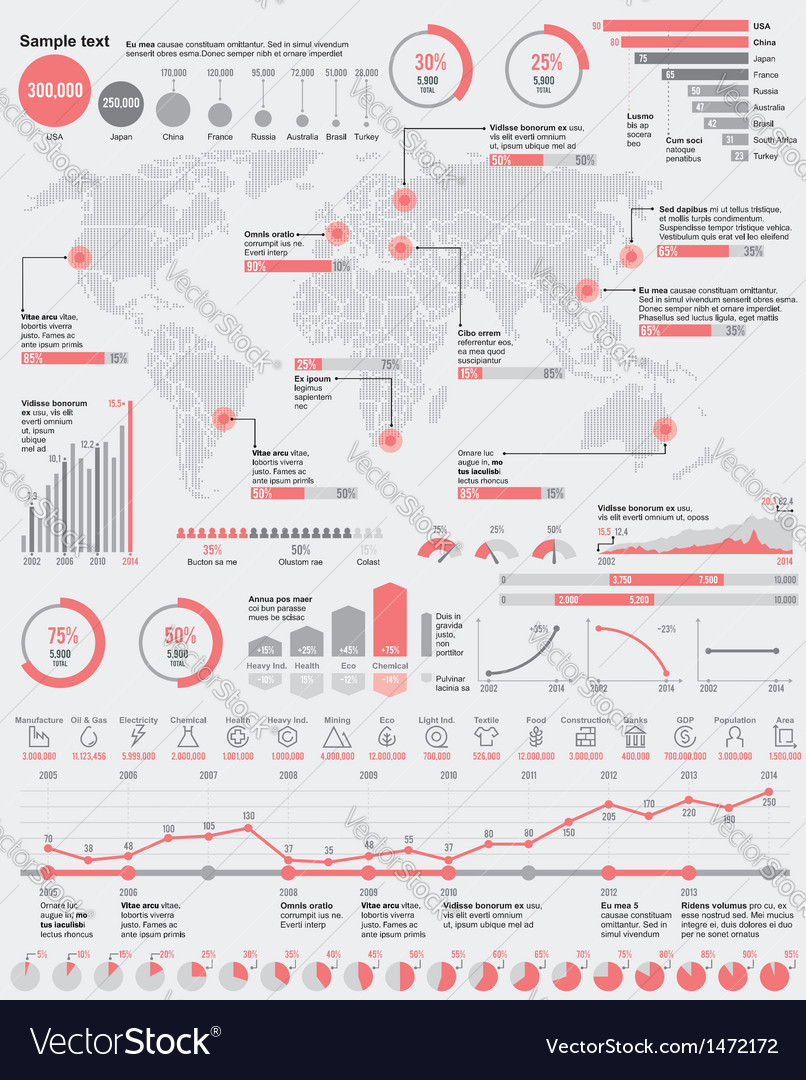 Economical and industrial infographic elem vector image