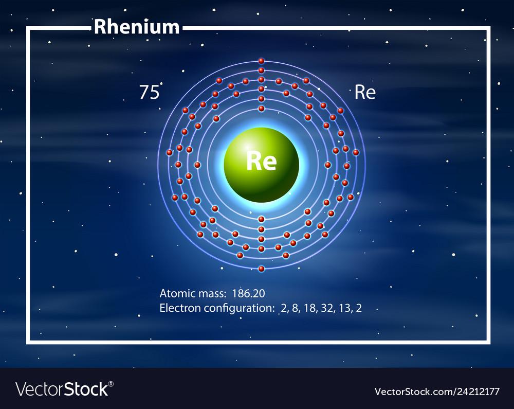 chemist atom of rhenium diagram vector image