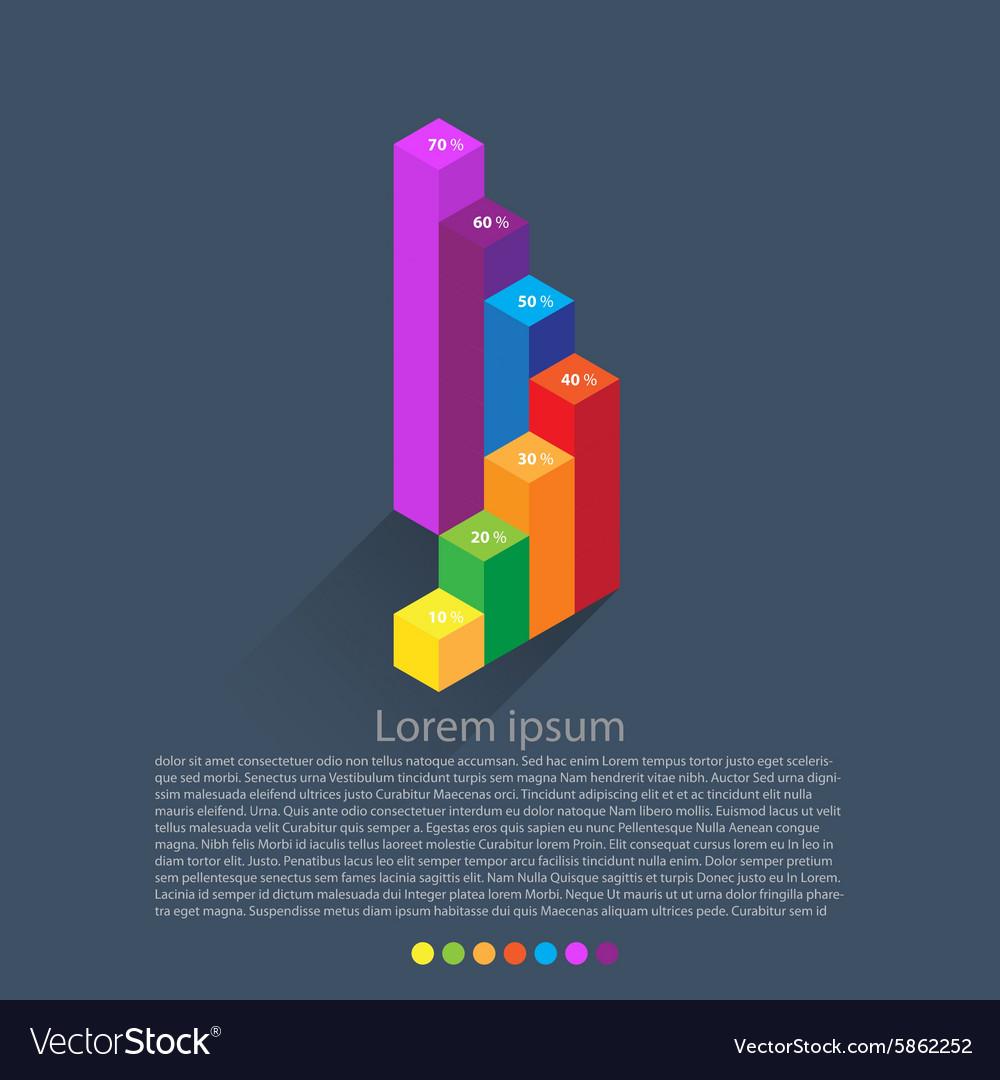 Isometric chart