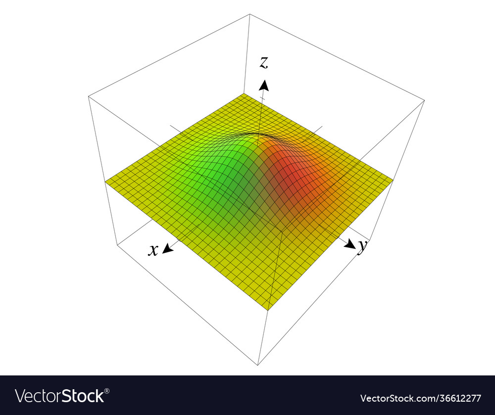 Geometric colored dome in perspective 3d view