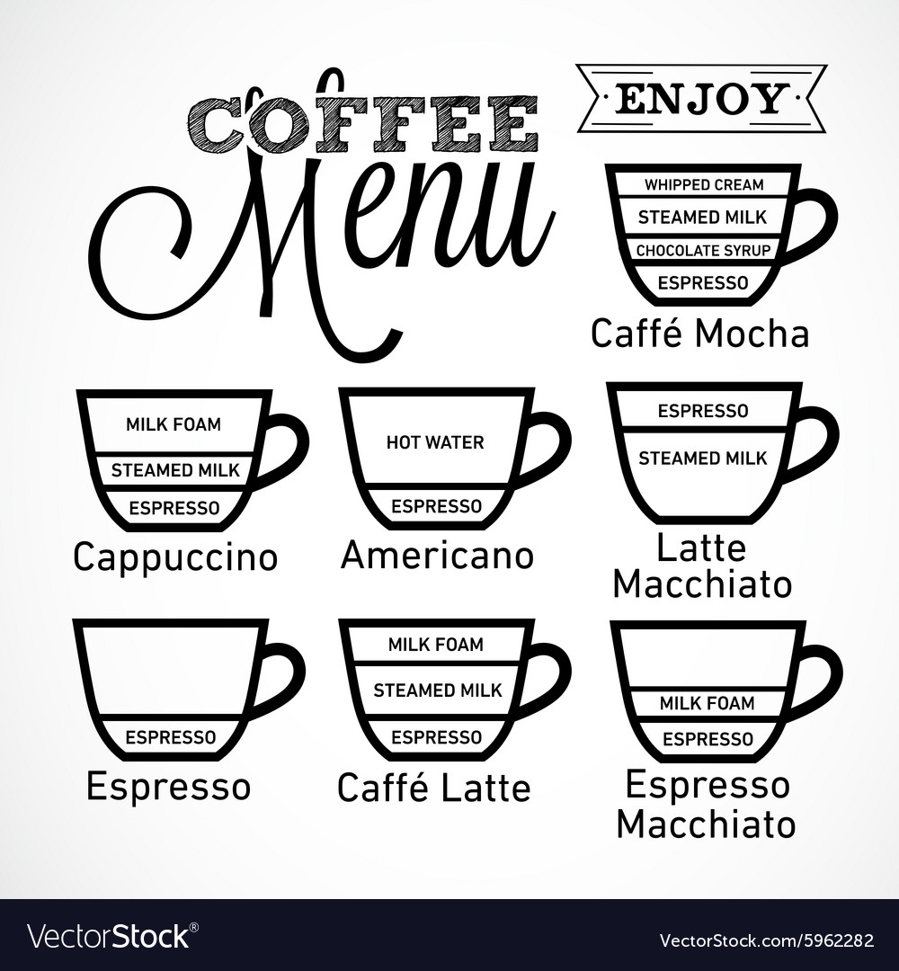 Vintage Coffee Menu Icons and Design Elements