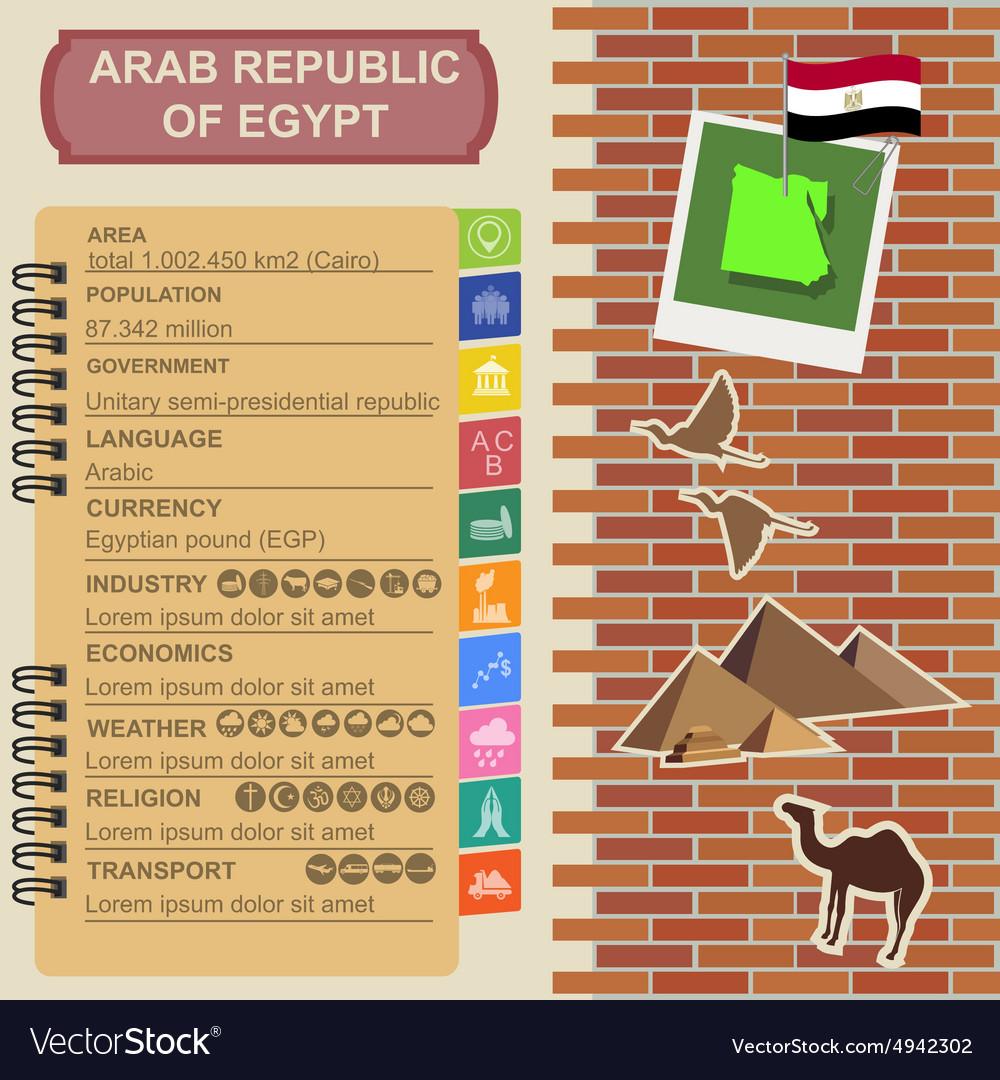Arab republic Egypt infographics statistical data