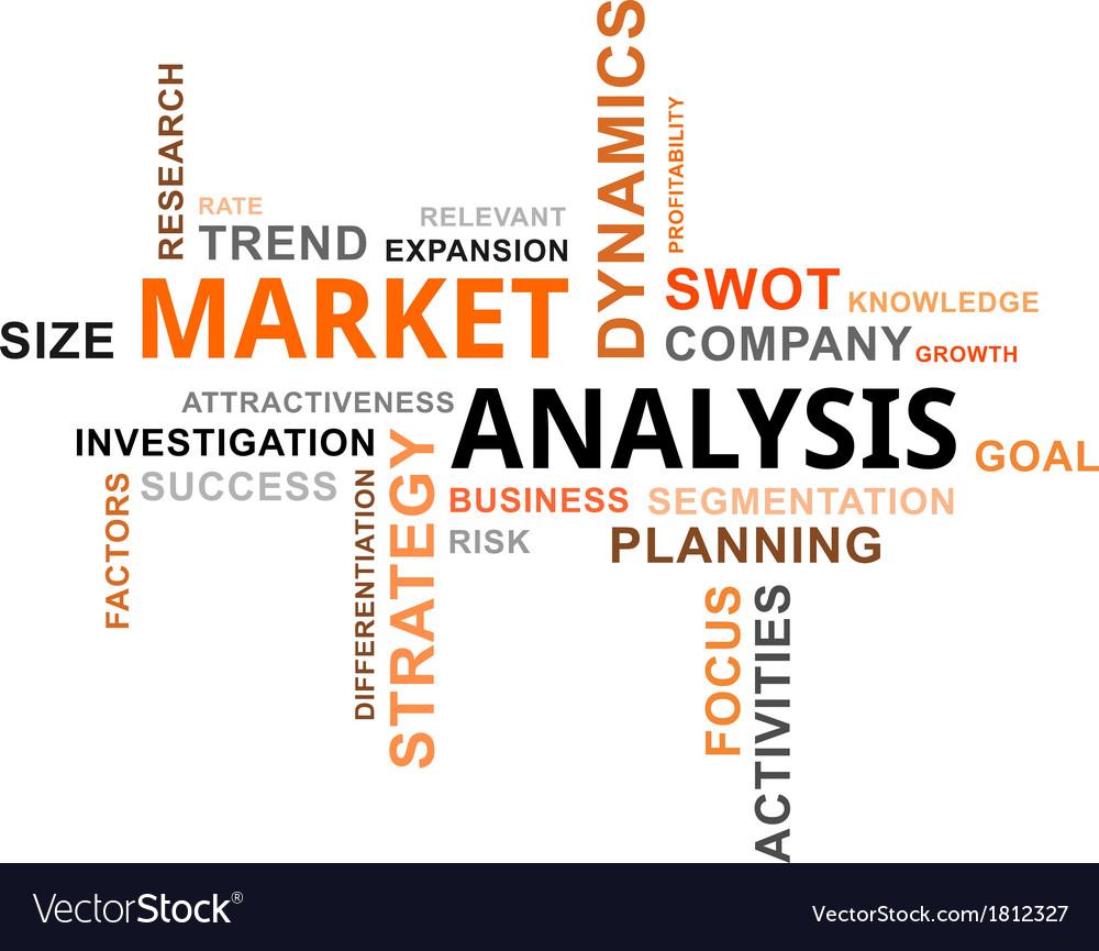 Word cloud market analysis