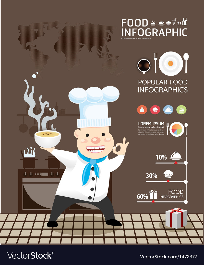 Infographic food Design template