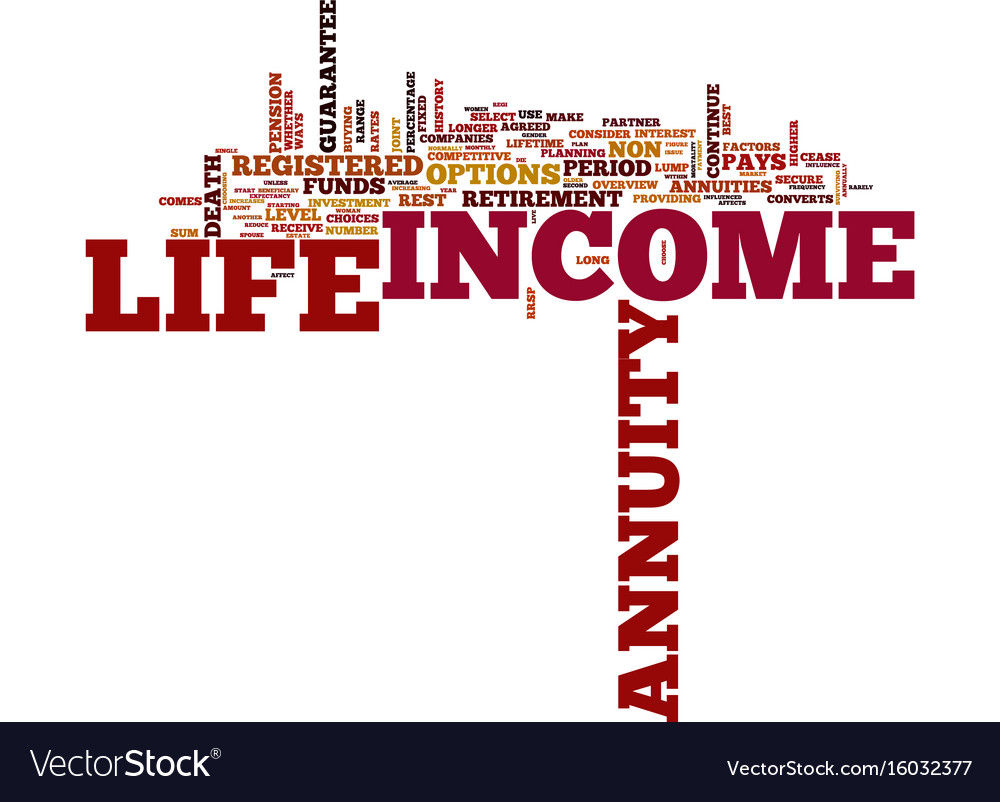 Life annuities overview text background word