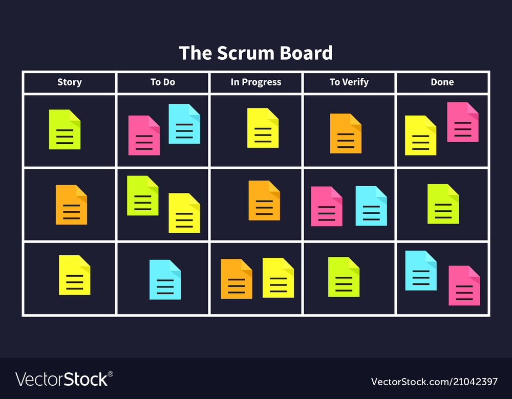 scrum task board with sticky notes for agile vector image. Black Bedroom Furniture Sets. Home Design Ideas