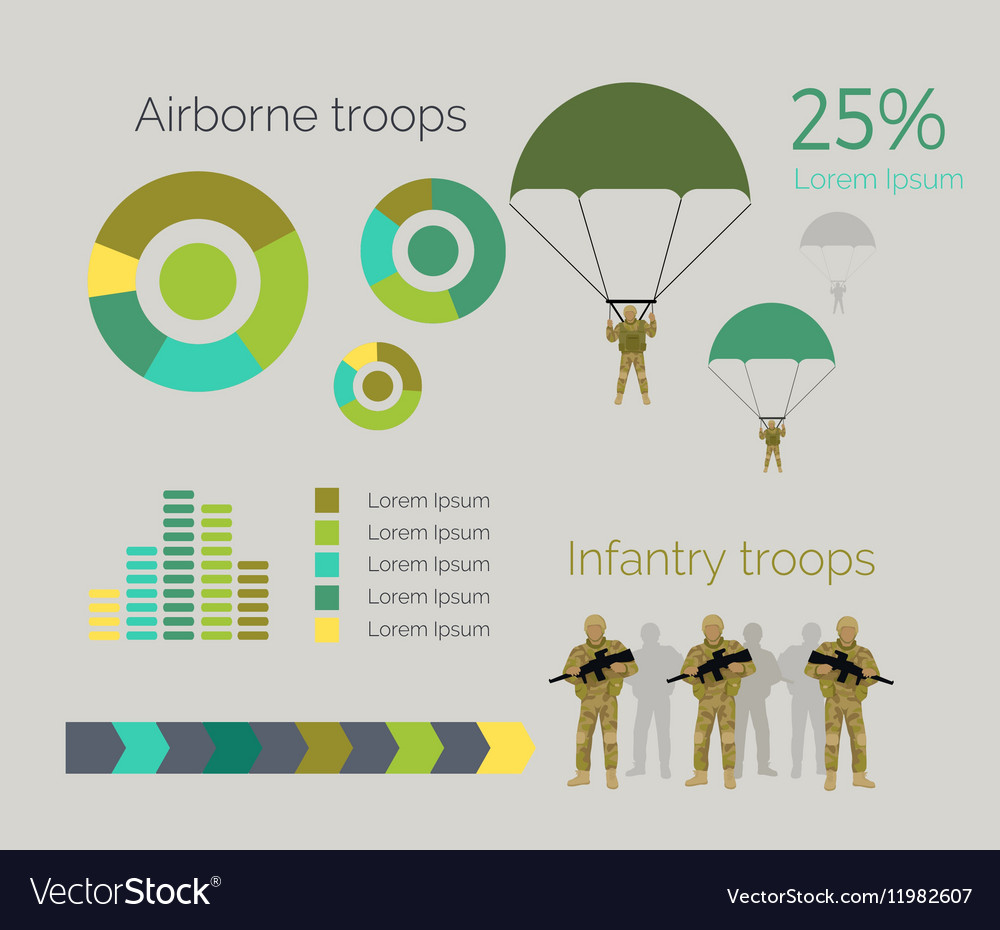 Airborne and Infantry Troops Infographics vector image