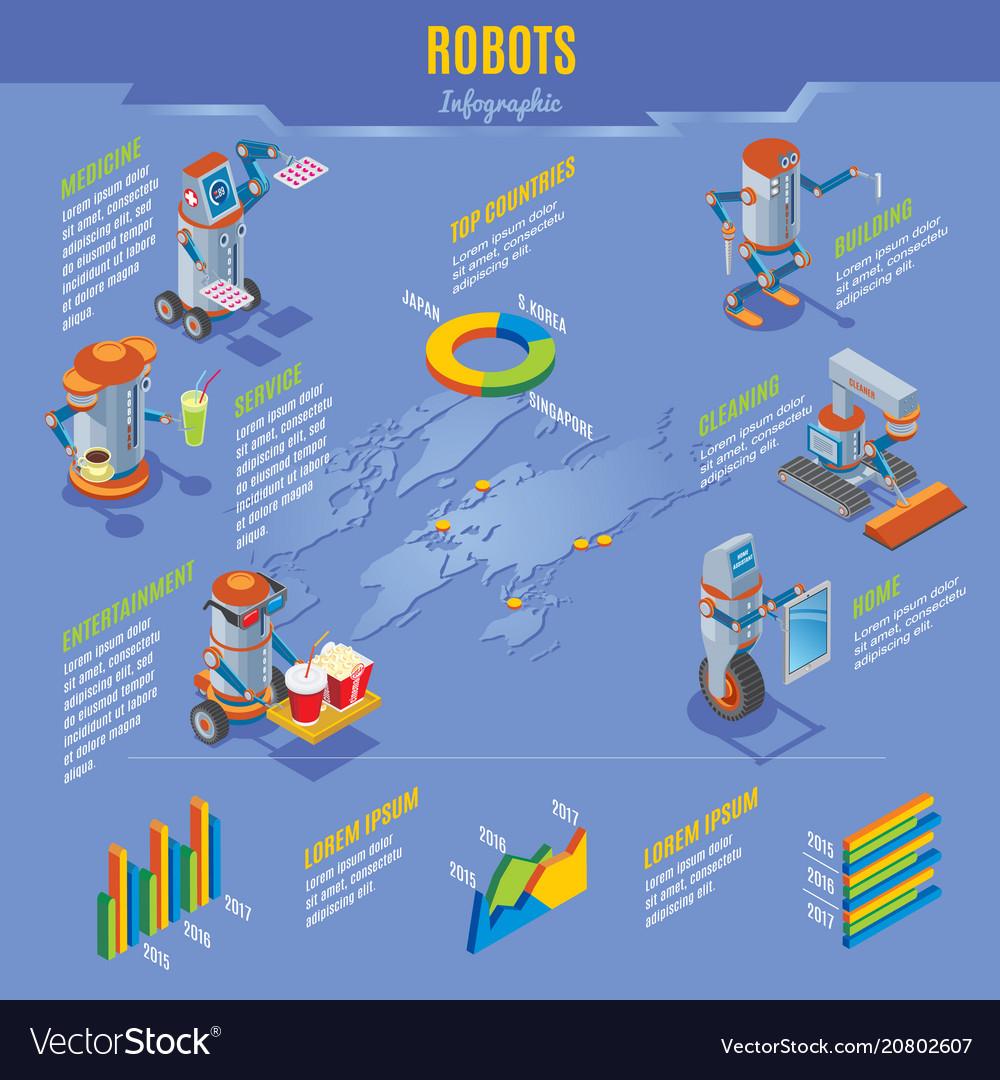 Isometric robots infographic concept