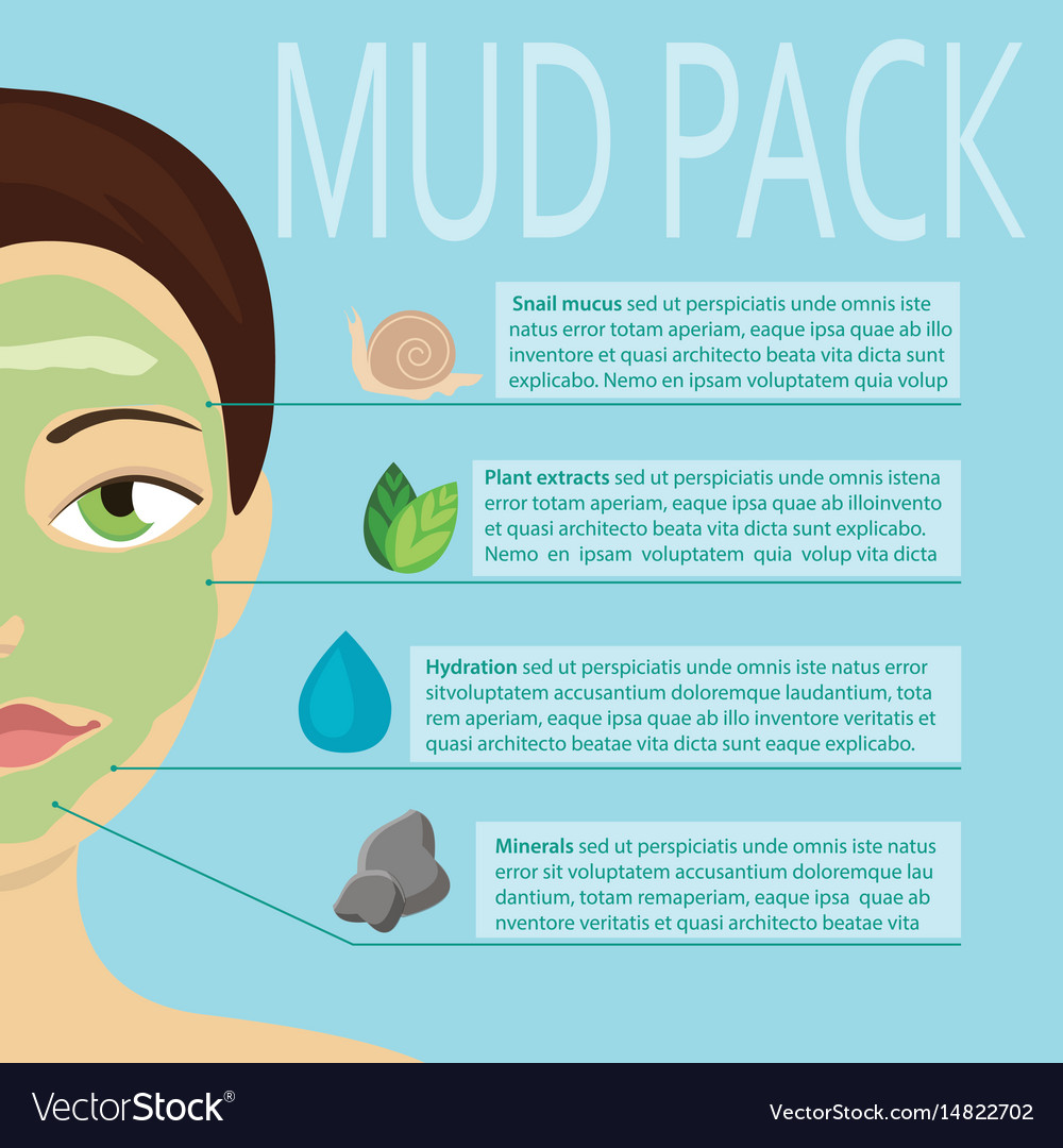Cosmetic facial mask on girl with different vector image