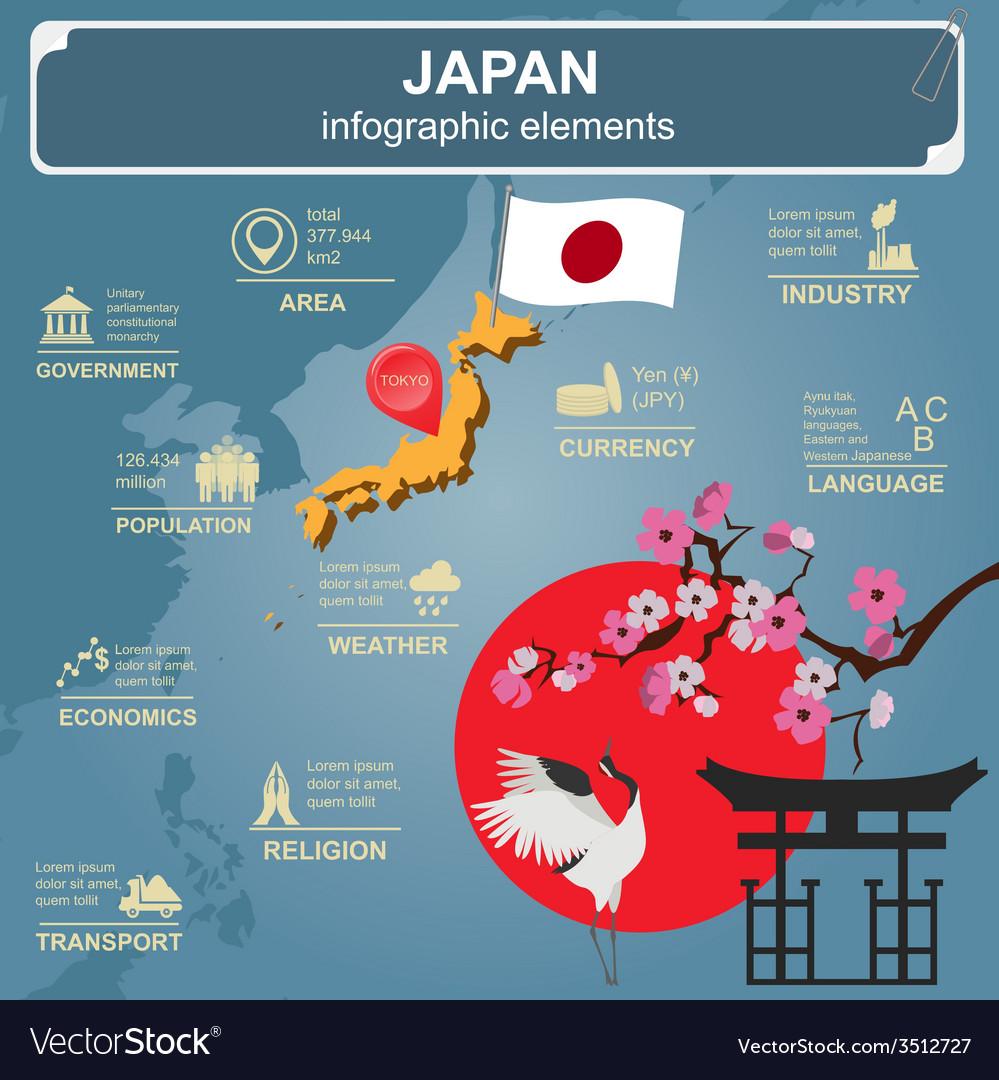 Japan infographics statistical data sights