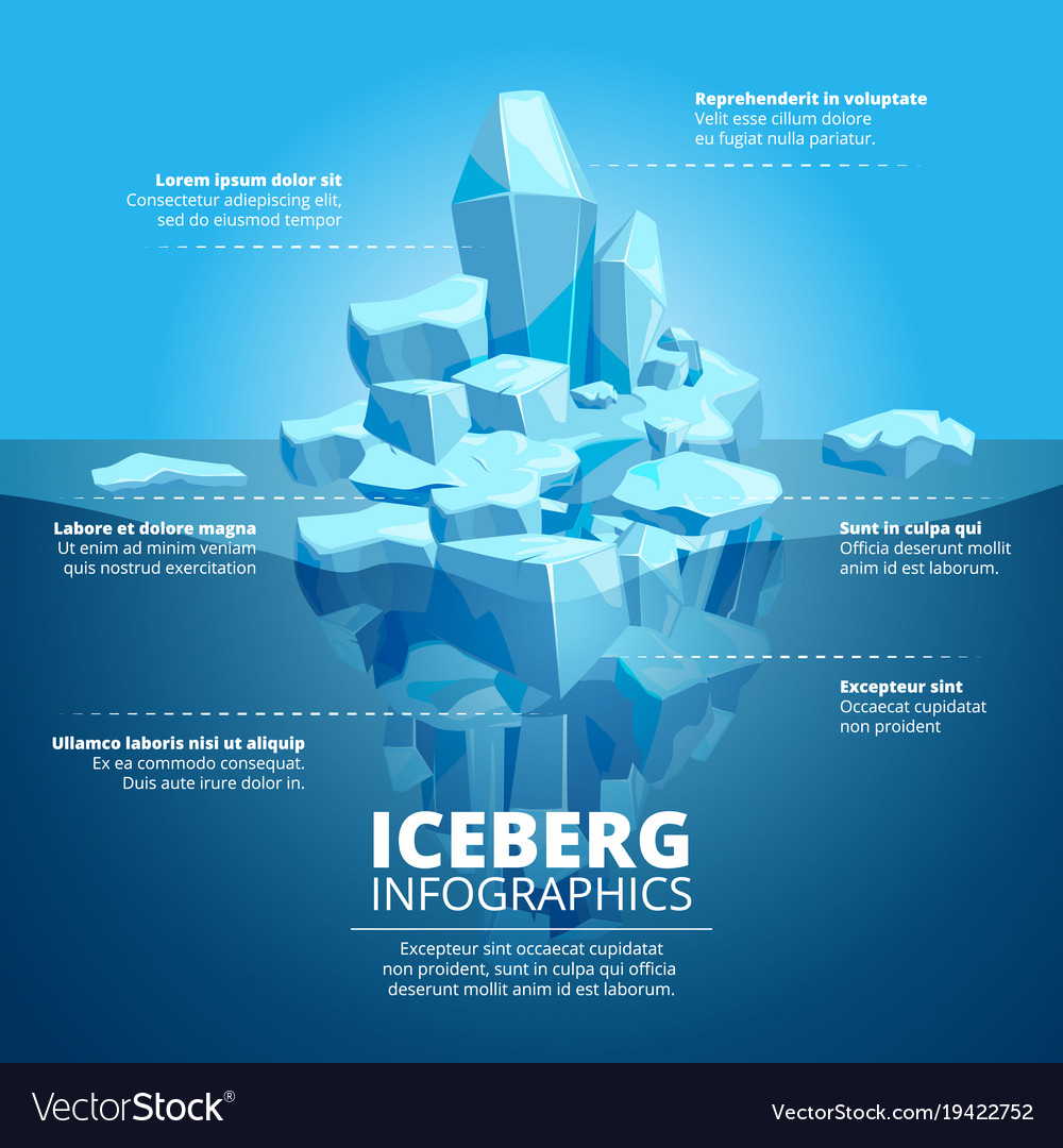 finest selection db592 de347 Infographic with blue iceberg in