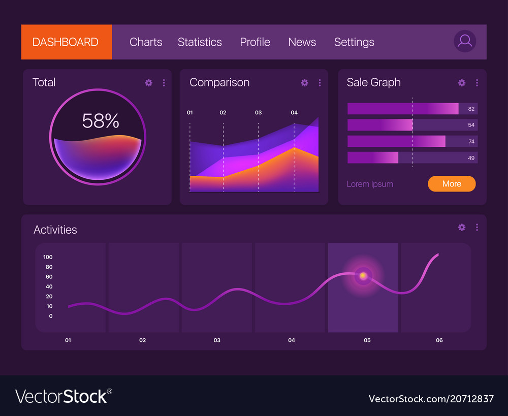 Dashboard infographic template gradient