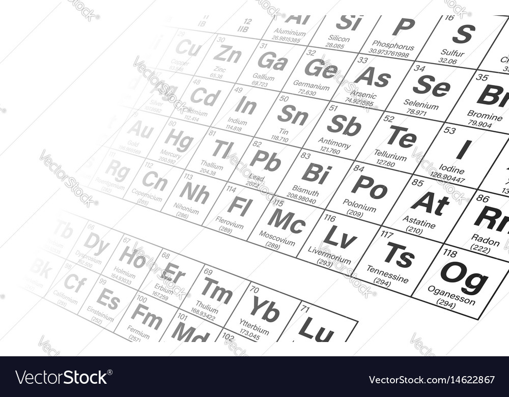 Periodic table of the elements background vector image urtaz Choice Image