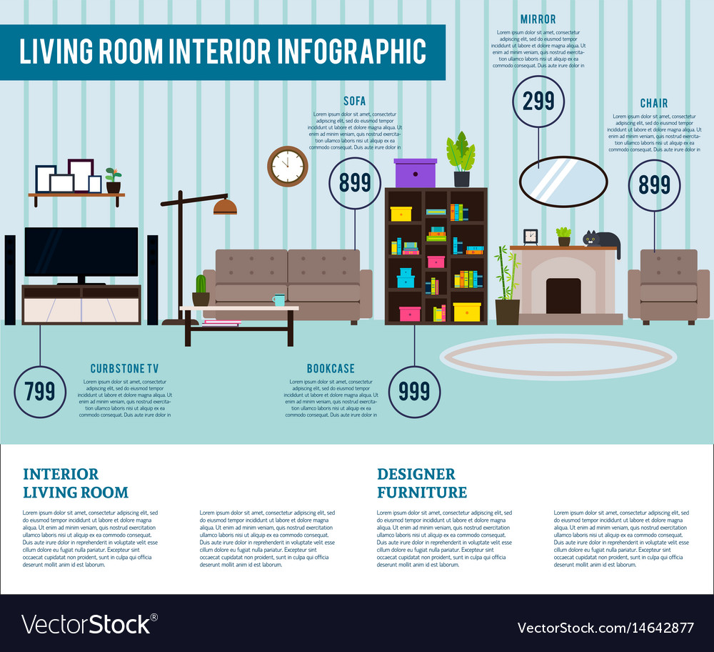 living-room-interior-design-infographic-
