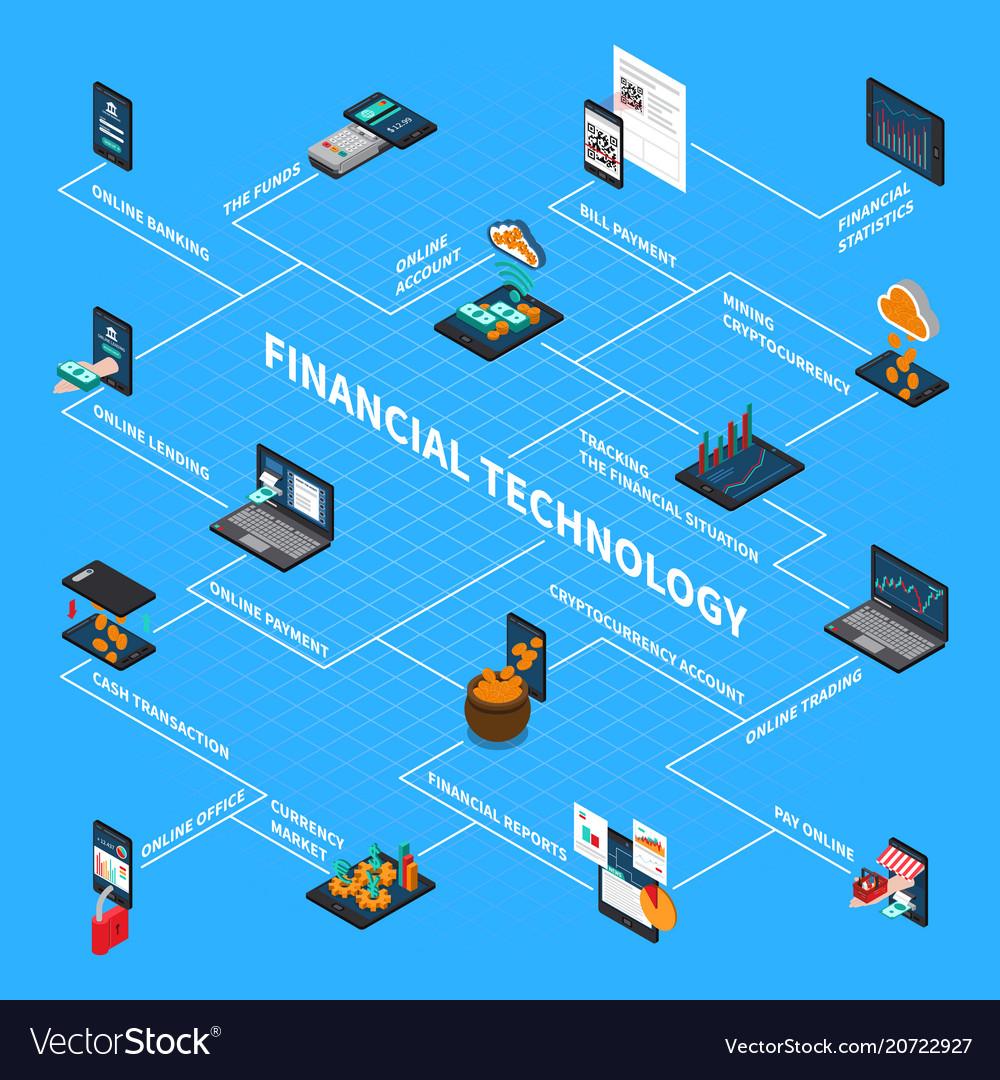 Financial technology isometric flowchart