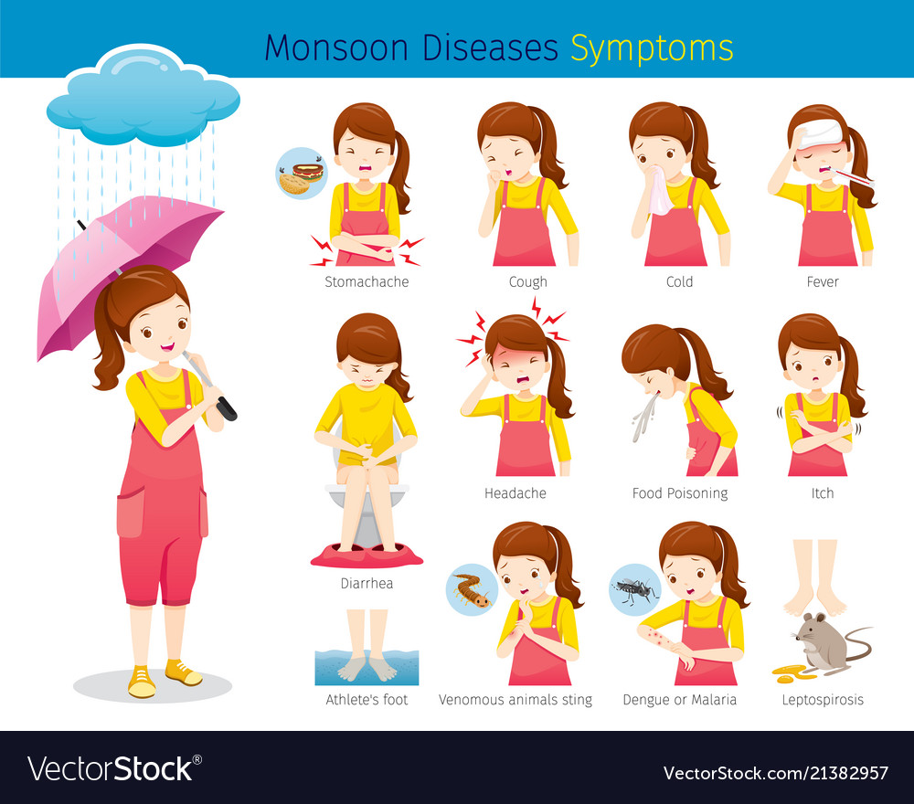 Food Poisoning Symptoms Vector Images 32