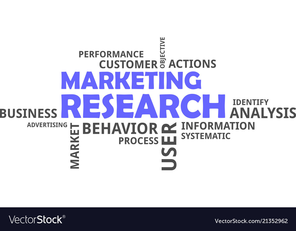 Word cloud - marketing research