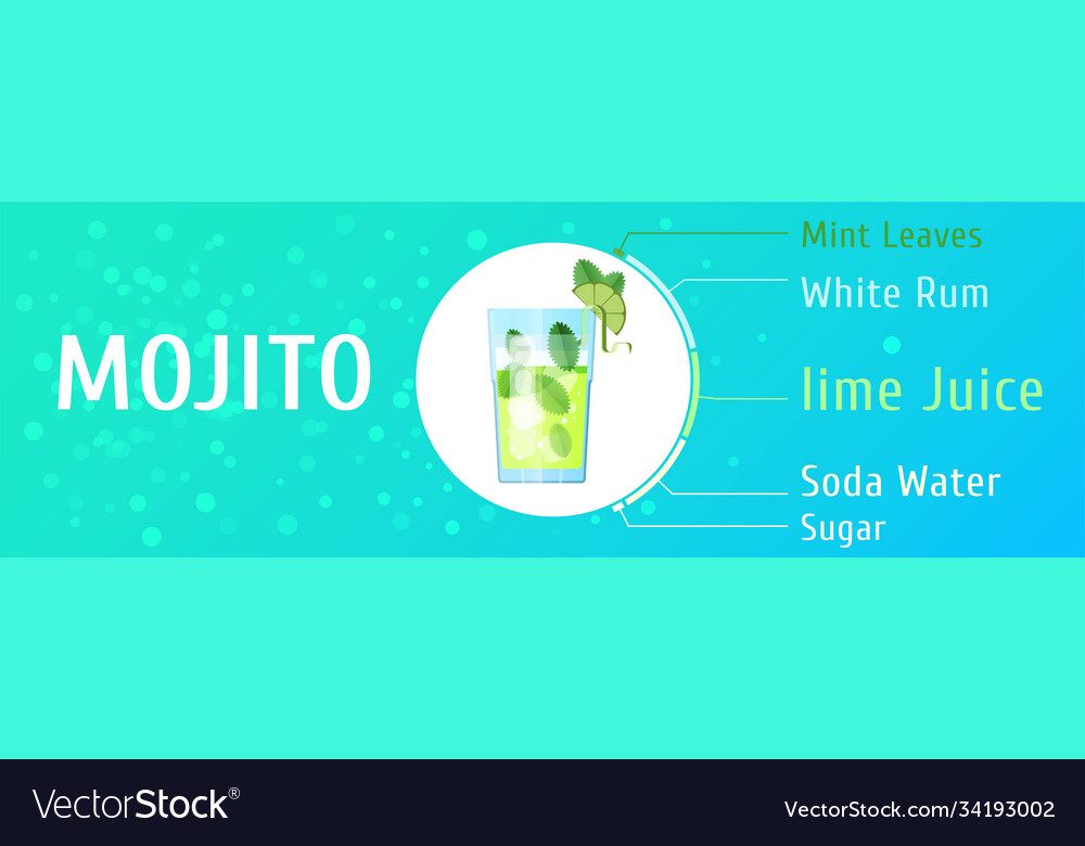Mojito cocktail ingredients trendy stylish
