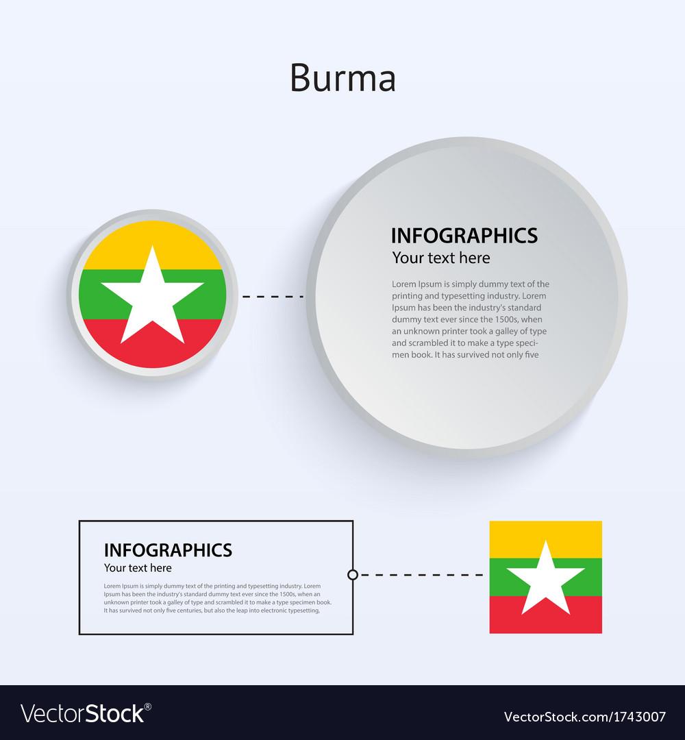Burma Country Set of Banners