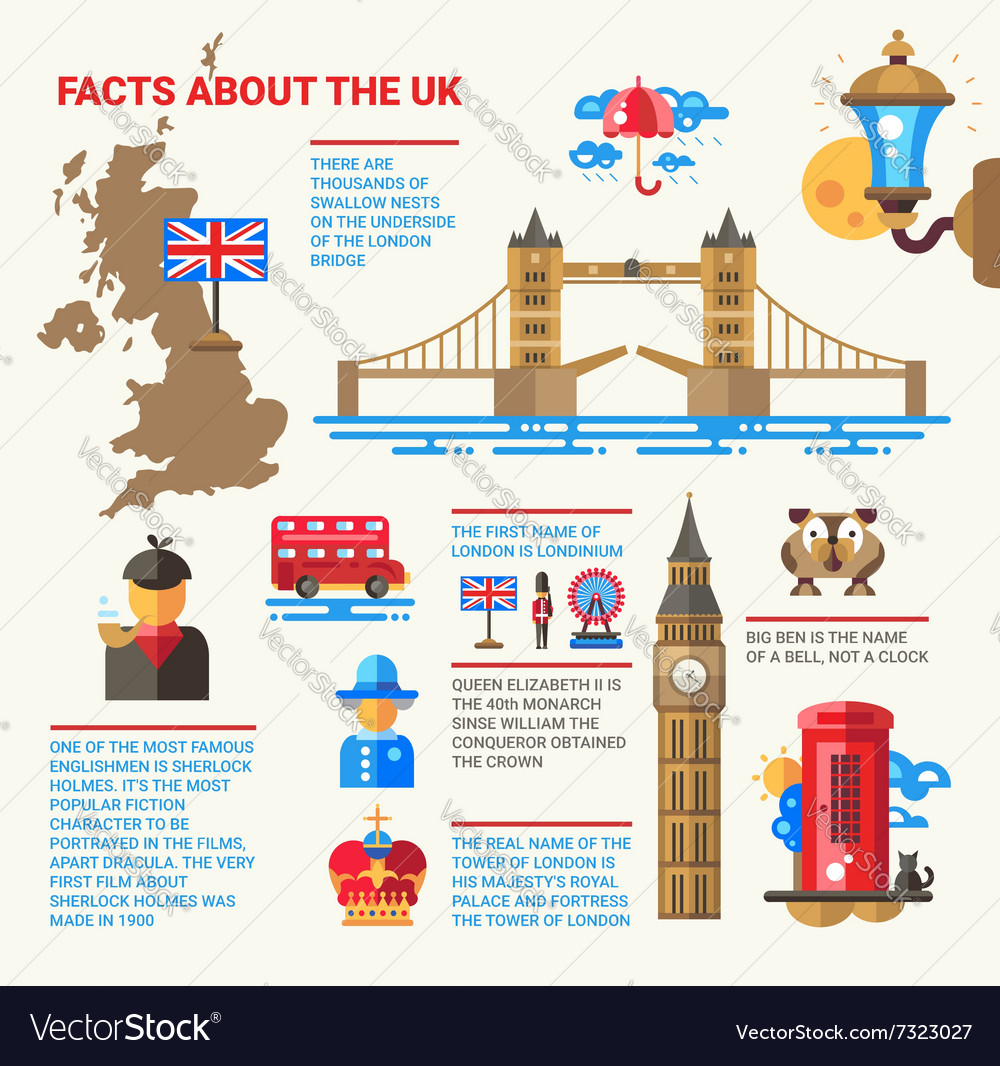 Facts about the UK poster with flat design vector image