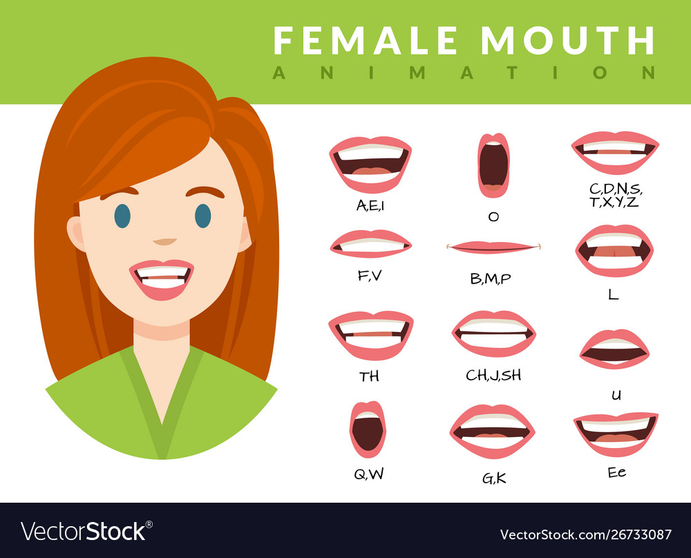Female mouth animation womans talking mouths lips