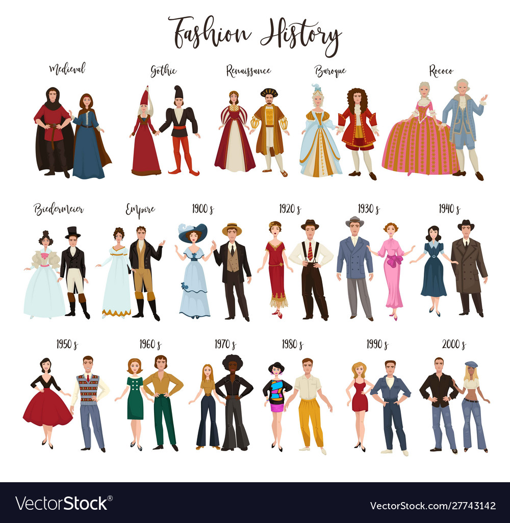 Fashion History Clothes Design And Dressing Vector Image