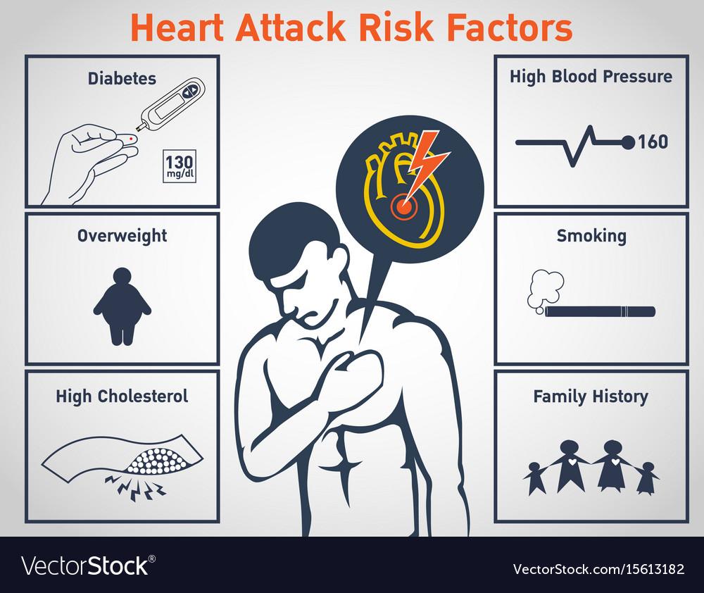 Heart attack risk factors logo icon design