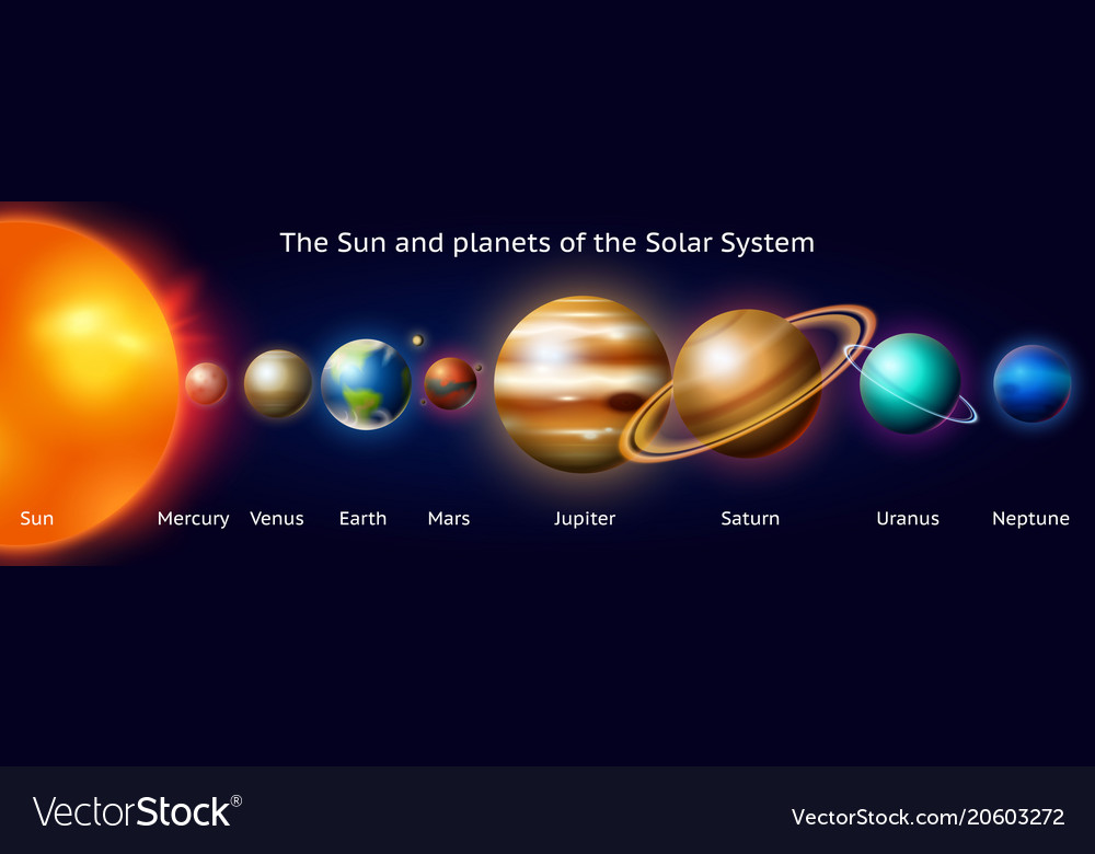 planets and the moon and sun - photo #24