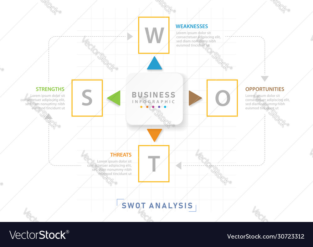 Swot diagram modern infographic for business